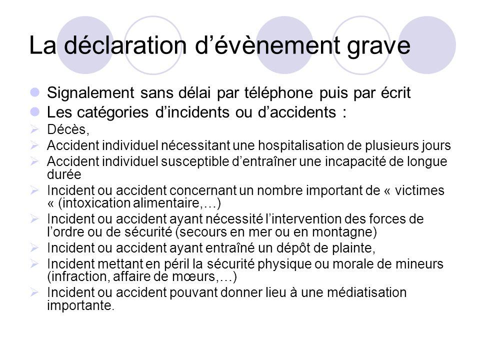 La déclaration dévènement grave Signalement sans délai par téléphone puis par écrit Les catégories dincidents ou daccidents : Décès, Accident individu