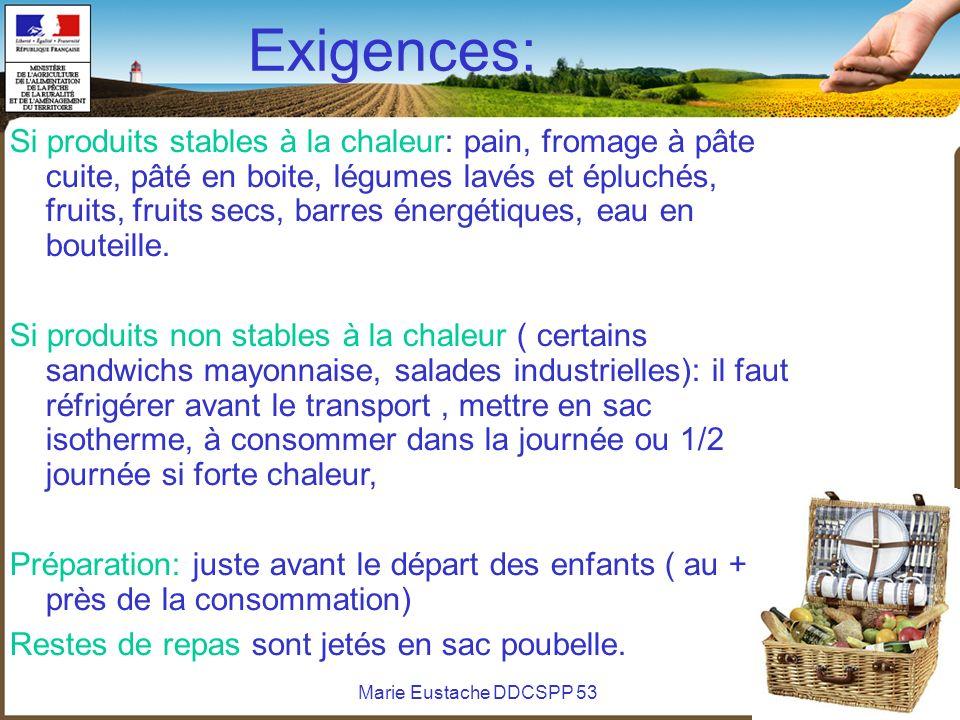 Marie Eustache DDCSPP 53 Exigences: Si produits stables à la chaleur: pain, fromage à pâte cuite, pâté en boite, légumes lavés et épluchés, fruits, fr
