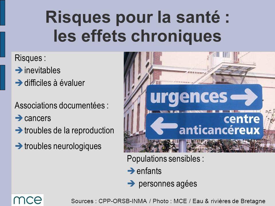 Risques pour la santé : les effets chroniques Risques : inevitables difficiles à évaluer Associations documentées : cancers troubles de la reproductio