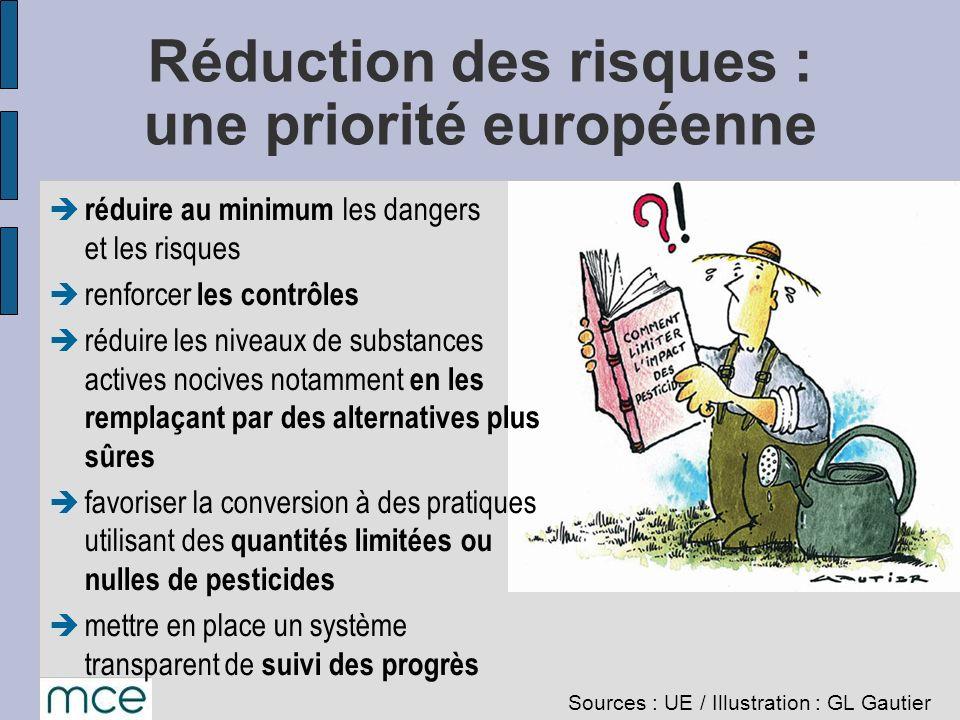 Réduction des risques : une priorité européenne Sources : UE / Illustration : GL Gautier réduire au minimum les dangers et les risques renforcer les c