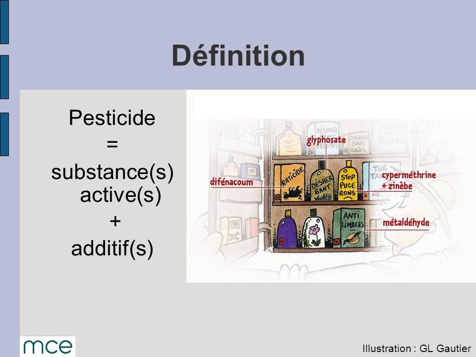 Définition Pesticide = substance(s) active(s) + additif(s) k Illustration : GL Gautier