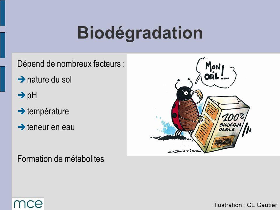 Biodégradation Dépend de nombreux facteurs : nature du sol pH température teneur en eau Formation de métabolites Illustration : GL Gautier