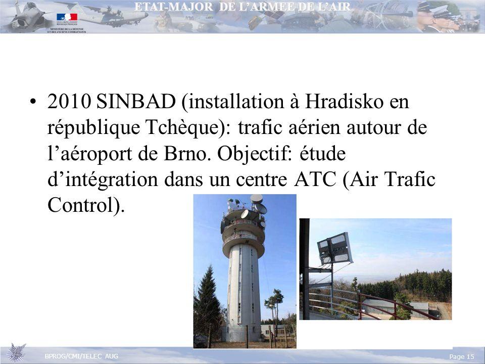 ETAT-MAJOR DE LARMEE DE LAIR BPROG/CMI/TELEC AUG Page 15 2010 SINBAD (installation à Hradisko en république Tchèque): trafic aérien autour de laéroport de Brno.
