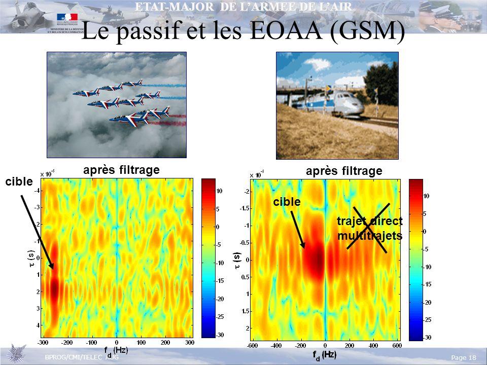 ETAT-MAJOR DE LARMEE DE LAIR BPROG/CMI/TELEC AUG Page 18 après filtrage trajet direct multitrajets cible après filtrage Le passif et les EOAA (GSM)