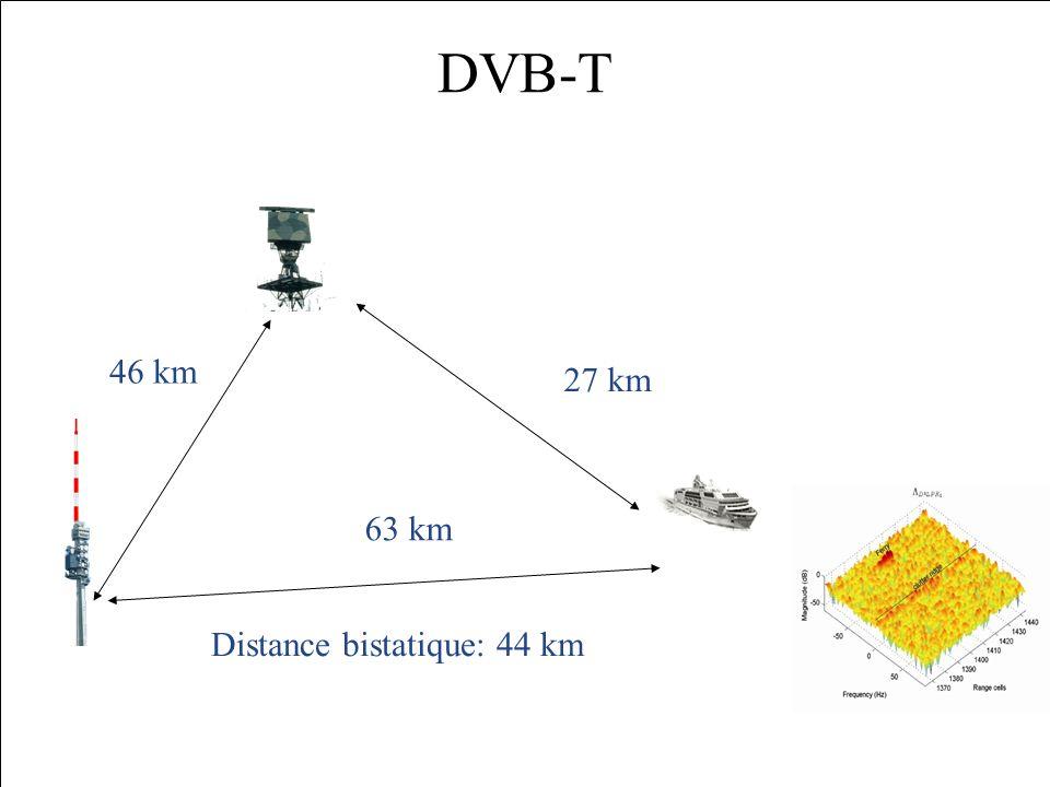 ETAT-MAJOR DE LARMEE DE LAIR BPROG/CMI/TELEC AUG Page 19 46 km 27 km 63 km Distance bistatique: 44 km DVB-T