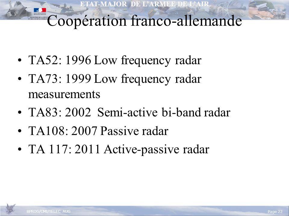 ETAT-MAJOR DE LARMEE DE LAIR BPROG/CMI/TELEC AUG Page 22 Coopération franco-allemande TA52: 1996 Low frequency radar TA73: 1999 Low frequency radar measurements TA83: 2002 Semi-active bi-band radar TA108: 2007 Passive radar TA 117: 2011 Active-passive radar