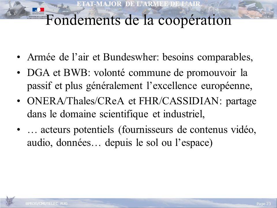 ETAT-MAJOR DE LARMEE DE LAIR BPROG/CMI/TELEC AUG Page 23 Fondements de la coopération Armée de lair et Bundeswher: besoins comparables, DGA et BWB: volonté commune de promouvoir la passif et plus généralement lexcellence européenne, ONERA/Thales/CReA et FHR/CASSIDIAN: partage dans le domaine scientifique et industriel, … acteurs potentiels (fournisseurs de contenus vidéo, audio, données… depuis le sol ou lespace)