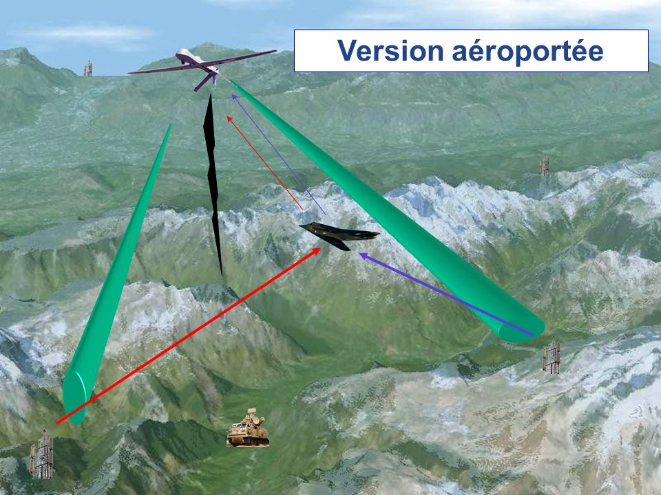 ETAT-MAJOR DE LARMEE DE LAIR BPROG/CMI/TELEC AUG Page 8 Visualisation de cibles mobiles terrestres ou très basse altitude