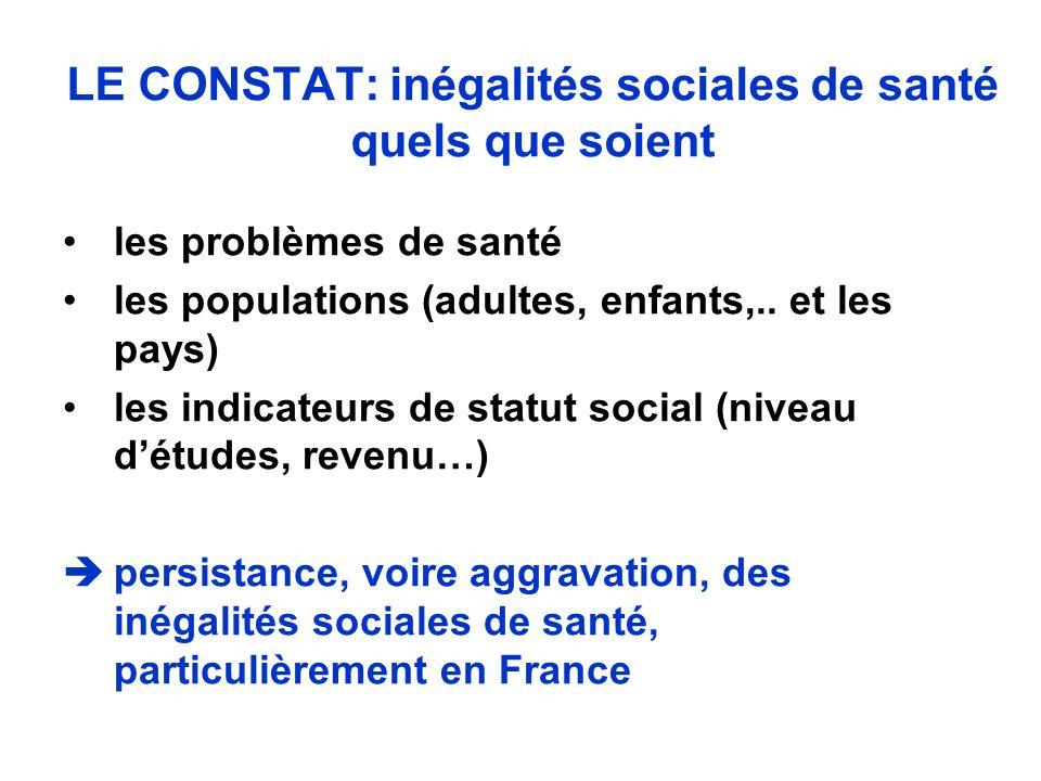 LE CONSTAT: inégalités sociales de santé quels que soient les problèmes de santé les populations (adultes, enfants,.. et les pays) les indicateurs de