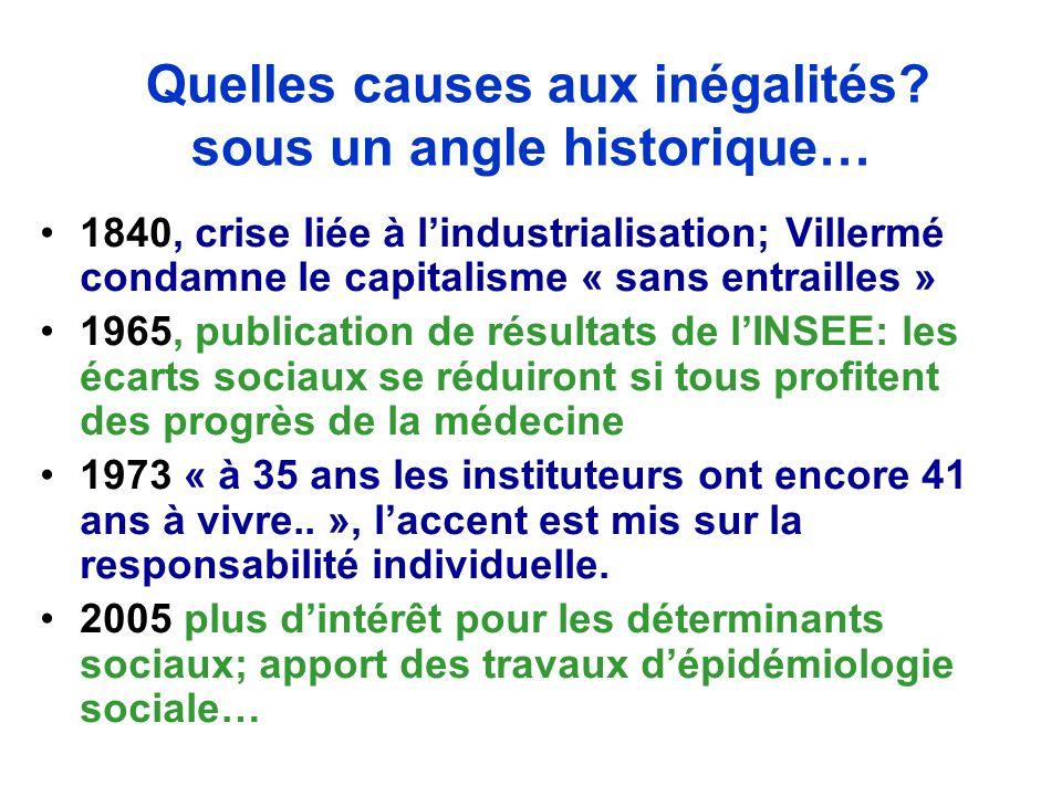 Quelles causes aux inégalités? sous un angle historique… 1840, crise liée à lindustrialisation; Villermé condamne le capitalisme « sans entrailles » 1