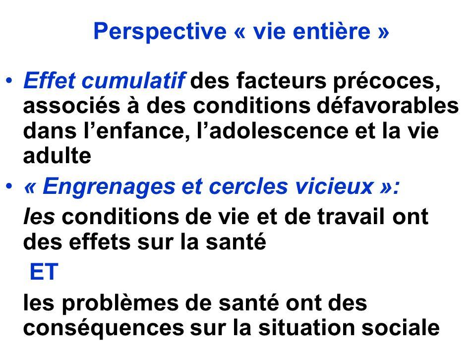 Perspective « vie entière » Effet cumulatif des facteurs précoces, associés à des conditions défavorables dans lenfance, ladolescence et la vie adulte