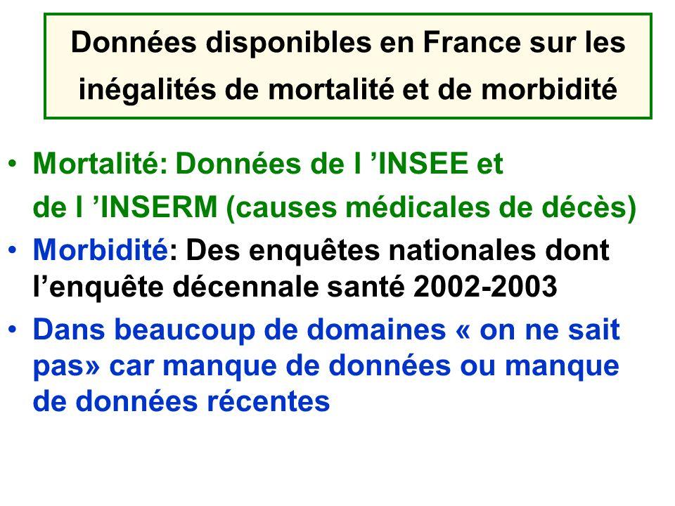 Données disponibles en France sur les inégalités de mortalité et de morbidité Mortalité: Données de l INSEE et de l INSERM (causes médicales de décès)