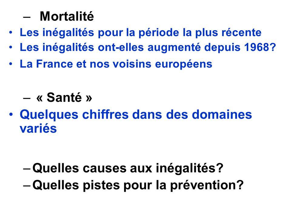– Mortalité Les inégalités pour la période la plus récente Les inégalités ont-elles augmenté depuis 1968? La France et nos voisins européens – « Santé