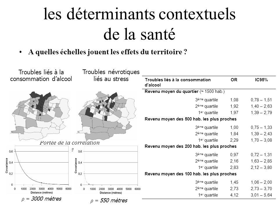 A quelles échelles jouent les effets du territoire ? Portée de la corrélation dans lespace Troubles liés à la consommation dalcool Troubles névrotique