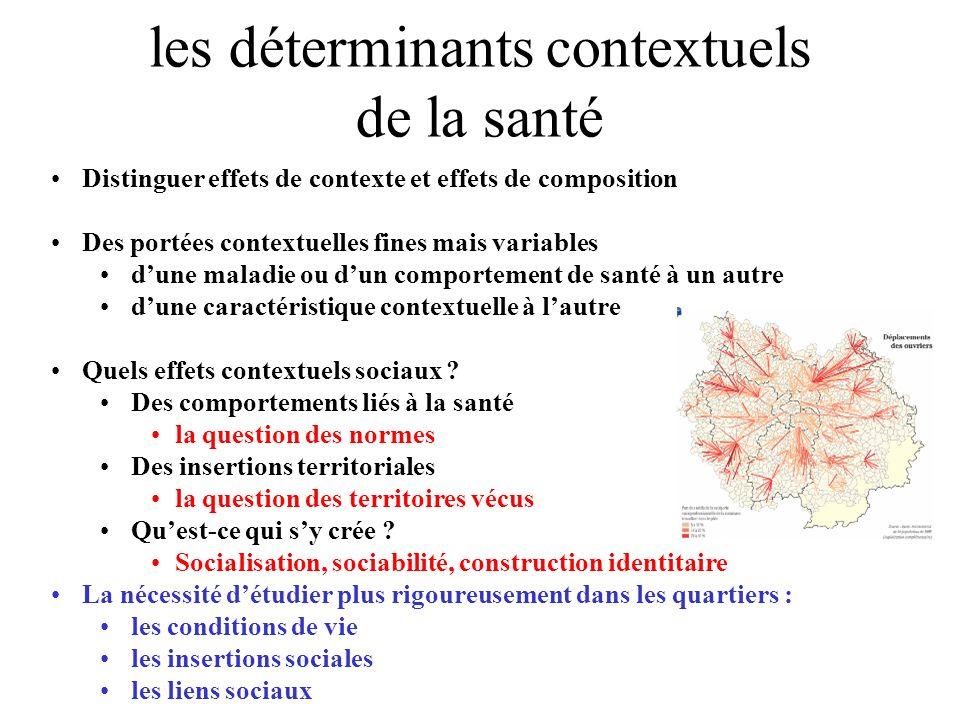 les déterminants contextuels de la santé Distinguer effets de contexte et effets de composition Des portées contextuelles fines mais variables dune ma