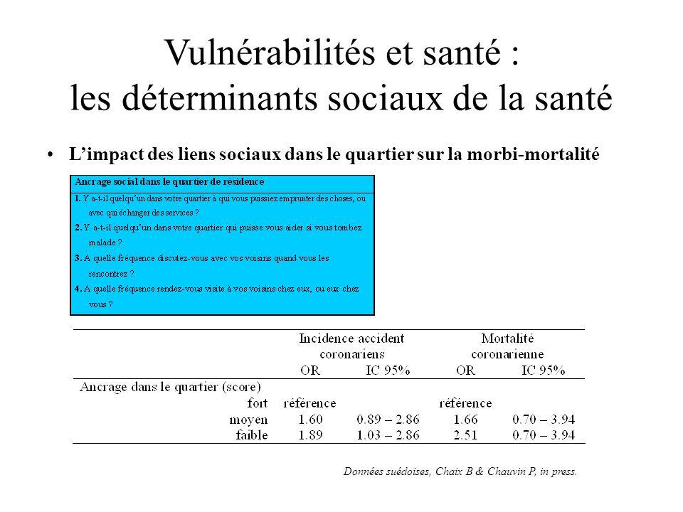 Vulnérabilités et santé : les déterminants sociaux de la santé Limpact des liens sociaux dans le quartier sur la morbi-mortalité Données suédoises, Ch