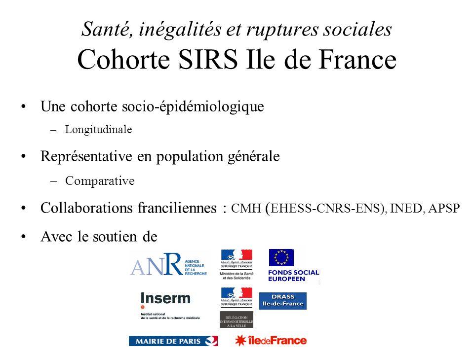 Santé, inégalités et ruptures sociales Cohorte SIRS Ile de France Une cohorte socio-épidémiologique –Longitudinale Représentative en population généra
