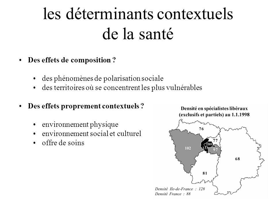 les déterminants contextuels de la santé Des effets de composition ? des phénomènes de polarisation sociale des territoires où se concentrent les plus