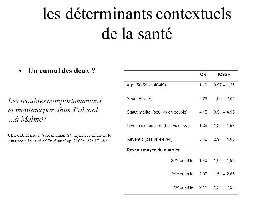 Un cumul des deux ? ORIC95% Age (50-59 vs 40-49)1,100,97 – 1,25 Sexe (H vs F)2,291,99 – 2,64 Statut marital (seul vs en couple)4,153,51 – 4,93 Niveau