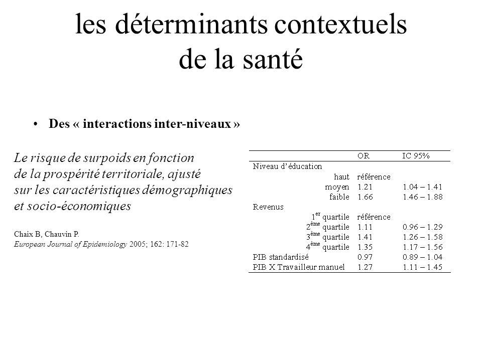 Un exemple sur le recours aux soins Effet de la densité en médecins généralistes sur le nombre annuels de consultation, ajusté sur les caractéristiques sociales et sanitaires Chaix B, Veugelers PJ, Boëlle PY, Chauvin P.