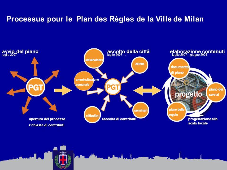 Processus pour le Plan des Règles de la Ville de Milan luglio 2007luglio 2007...luglio 2007 - giugno 2008 ascolto della cittàavvio del pianoelaborazio