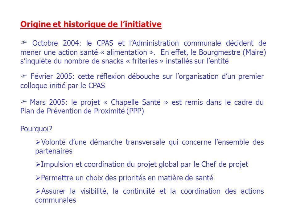 Origine et historique de linitiative Octobre 2004: le CPAS et lAdministration communale décident de mener une action santé « alimentation ». En effet,