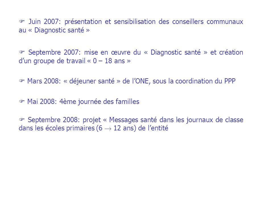 Septembre 2007: mise en œuvre du « Diagnostic santé » et création dun groupe de travail « 0 – 18 ans » Mars 2008: « déjeuner santé » de lONE, sous la