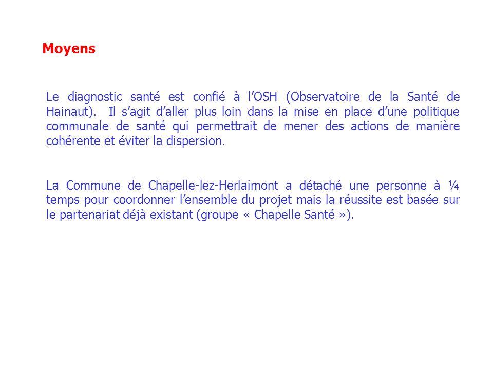 Moyens Le diagnostic santé est confié à lOSH (Observatoire de la Santé de Hainaut). Il sagit daller plus loin dans la mise en place dune politique com