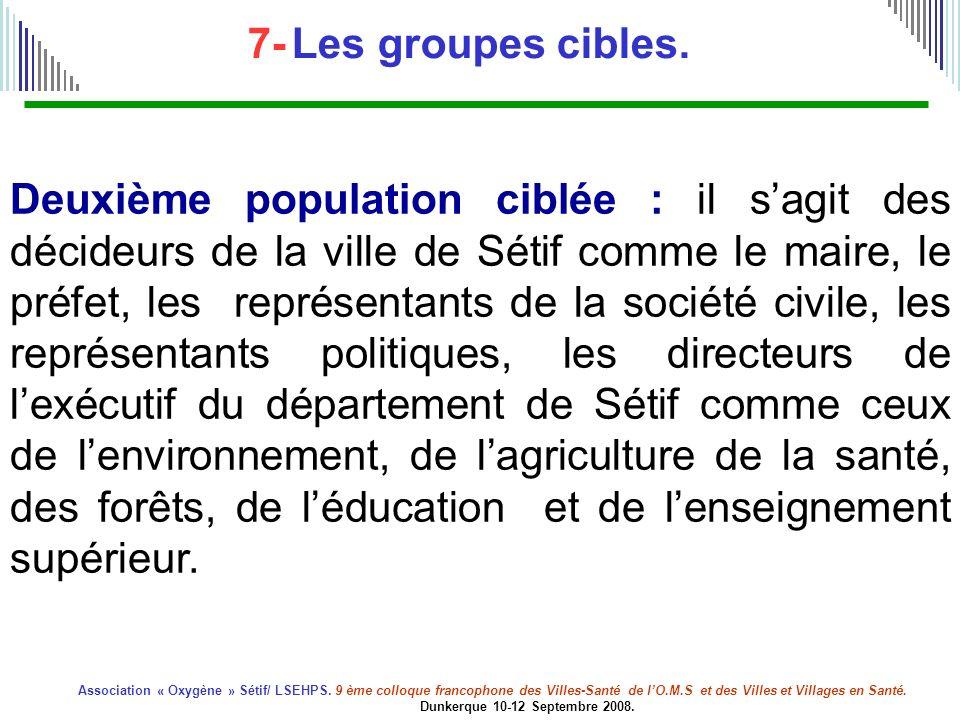 Association « Oxygène » Sétif/ LSEHPS. 9 ème colloque francophone des Villes-Santé de lO.M.S et des Villes et Villages en Santé. Dunkerque 10-12 Septe
