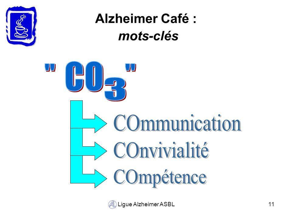 Ligue Alzheimer ASBL11 Alzheimer Café : mots-clés