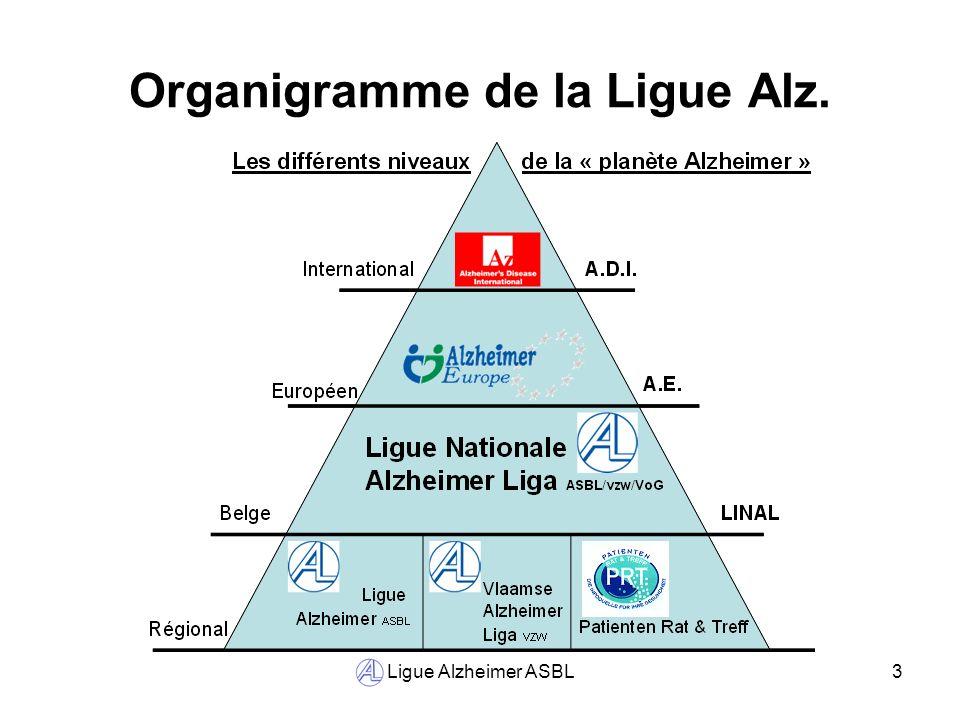 Ligue Alzheimer ASBL4 Introduction Maladie dAlzheimer : démence neurodégénérative évolutive et irréversible menant à la perte dautonomie progressive de la personne atteinte désorientation dans le temps et dans lespace troubles de : -la mémoire, -du langage, -du comportement, -des capacités cognitives,…