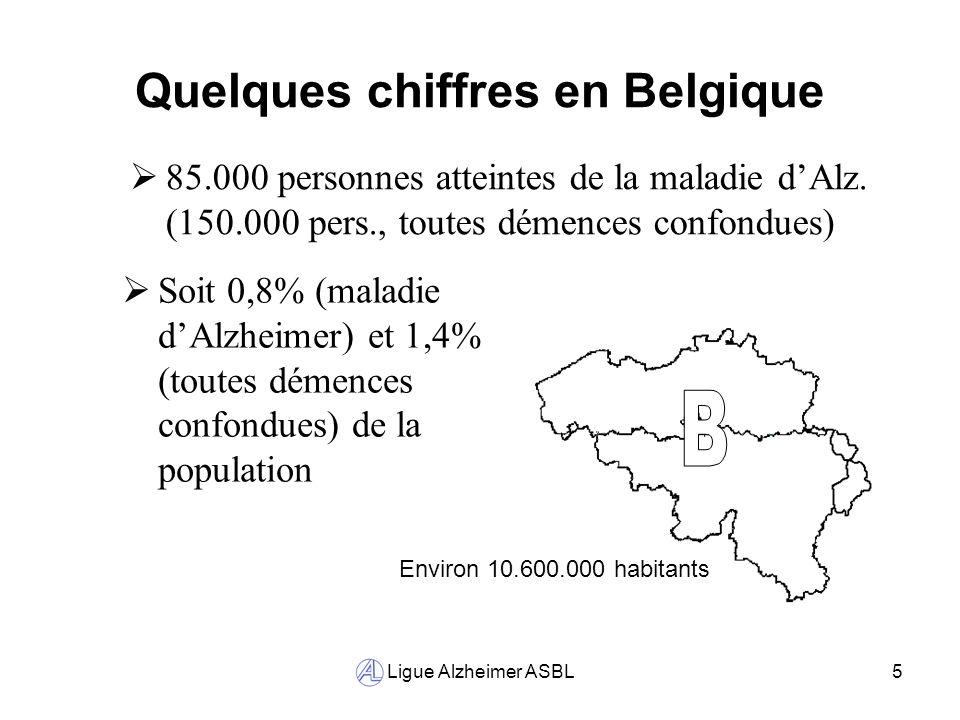 Ligue Alzheimer ASBL5 Quelques chiffres en Belgique 85.000 personnes atteintes de la maladie dAlz. (150.000 pers., toutes démences confondues) Soit 0,