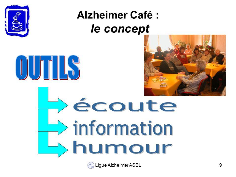 Ligue Alzheimer ASBL9 Alzheimer Café : le concept