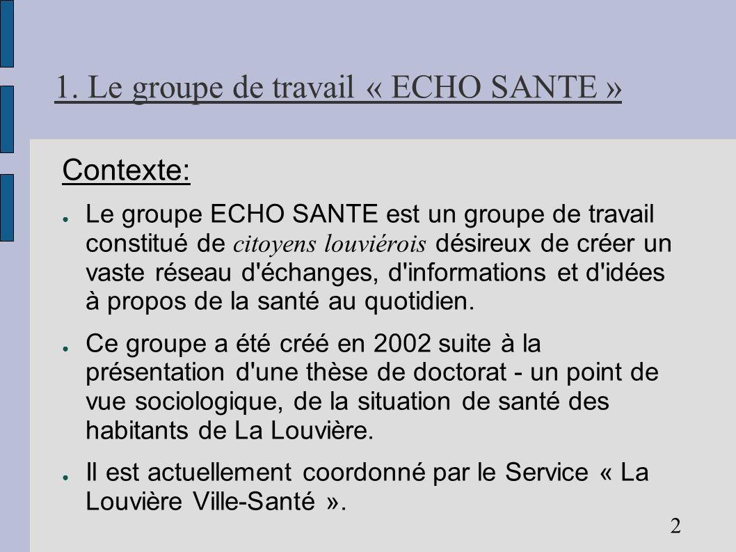 1. Le groupe de travail « ECHO SANTE » Contexte: Le groupe ECHO SANTE est un groupe de travail constitué de citoyens louviérois désireux de créer un v