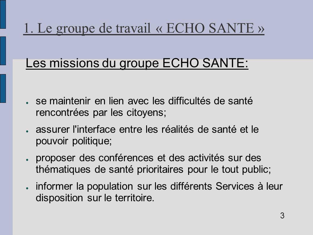 1. Le groupe de travail « ECHO SANTE » Les missions du groupe ECHO SANTE: se maintenir en lien avec les difficultés de santé rencontrées par les citoy