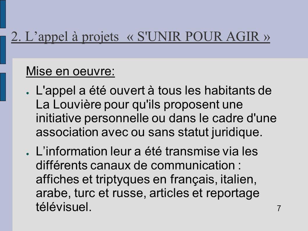 2. Lappel à projets « S'UNIR POUR AGIR » Mise en oeuvre: L'appel a été ouvert à tous les habitants de La Louvière pour qu'ils proposent une initiative