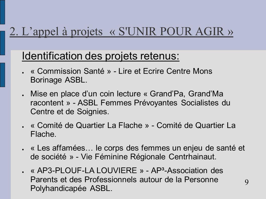 2. Lappel à projets « S'UNIR POUR AGIR » Identification des projets retenus: « Commission Santé » - Lire et Ecrire Centre Mons Borinage ASBL. Mise en