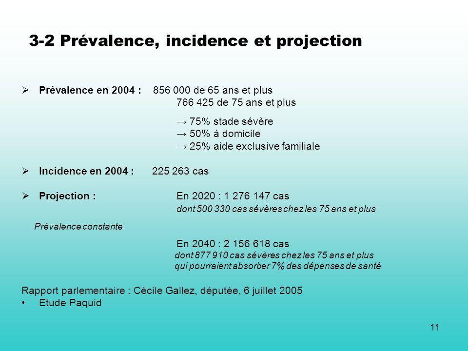 11 Prévalence en 2004 : 856 000 de 65 ans et plus 766 425 de 75 ans et plus 75% stade sévère 50% à domicile 25% aide exclusive familiale Incidence en