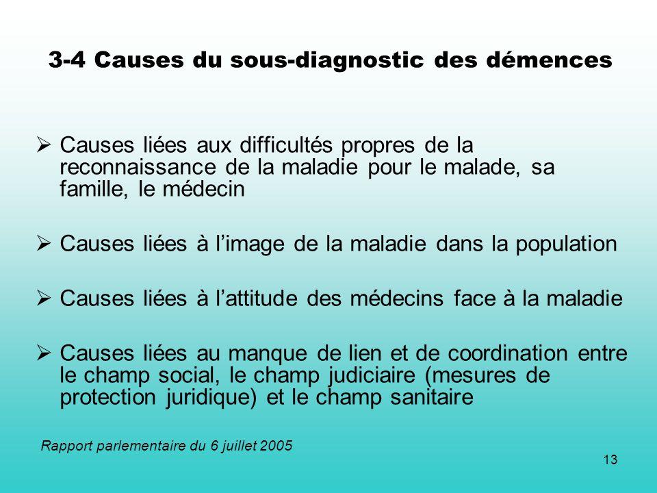 13 3-4 Causes du sous-diagnostic des démences Causes liées aux difficultés propres de la reconnaissance de la maladie pour le malade, sa famille, le m