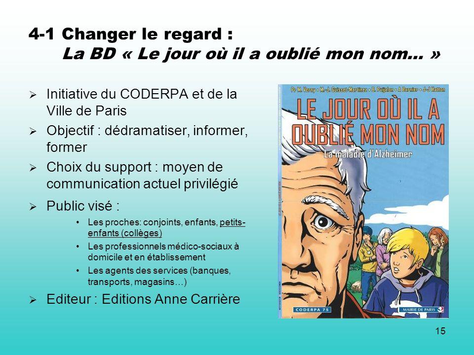 15 4-1 Changer le regard : La BD « Le jour où il a oublié mon nom… » Initiative du CODERPA et de la Ville de Paris Objectif : dédramatiser, informer,
