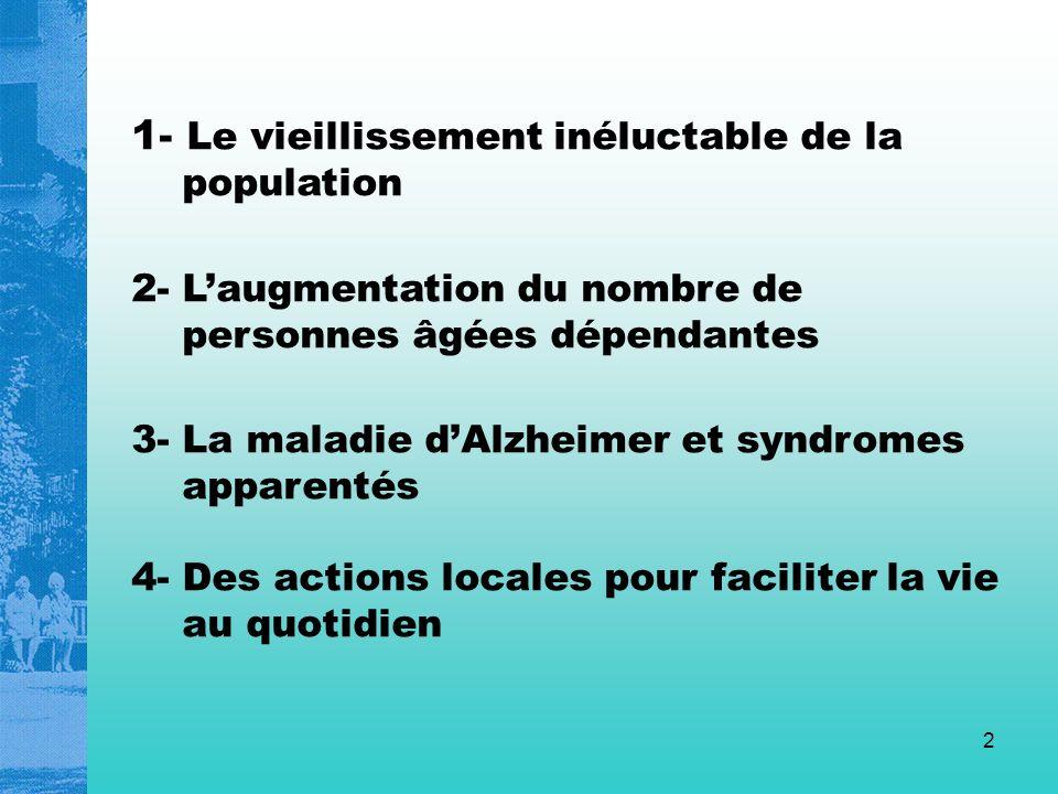 2 1- Le vieillissement inéluctable de la population 2- Laugmentation du nombre de personnes âgées dépendantes 3- La maladie dAlzheimer et syndromes ap