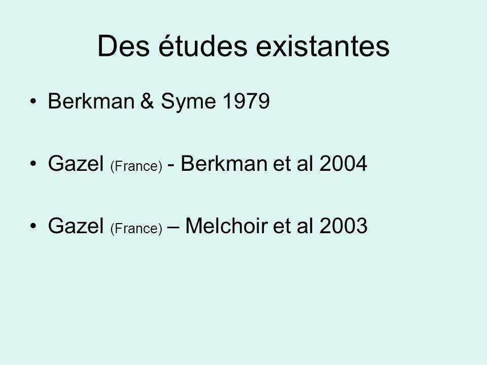 Des études existantes Berkman & Syme 1979 Gazel (France) - Berkman et al 2004 Gazel (France) – Melchoir et al 2003