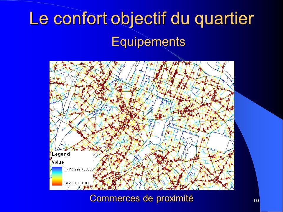10 Le confort objectif du quartier Equipements Commerces de proximité