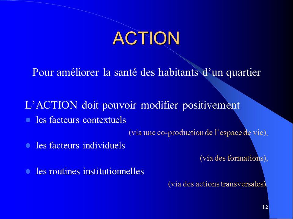 12 ACTION Pour améliorer la santé des habitants dun quartier LACTION doit pouvoir modifier positivement les facteurs contextuels (via une co-production de lespace de vie), les facteurs individuels (via des formations), les routines institutionnelles (via des actions transversales).