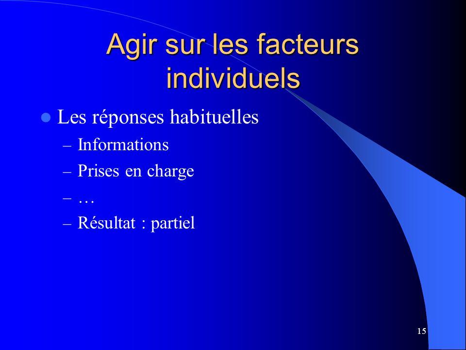 15 Agir sur les facteurs individuels Les réponses habituelles – Informations – Prises en charge – … – Résultat : partiel