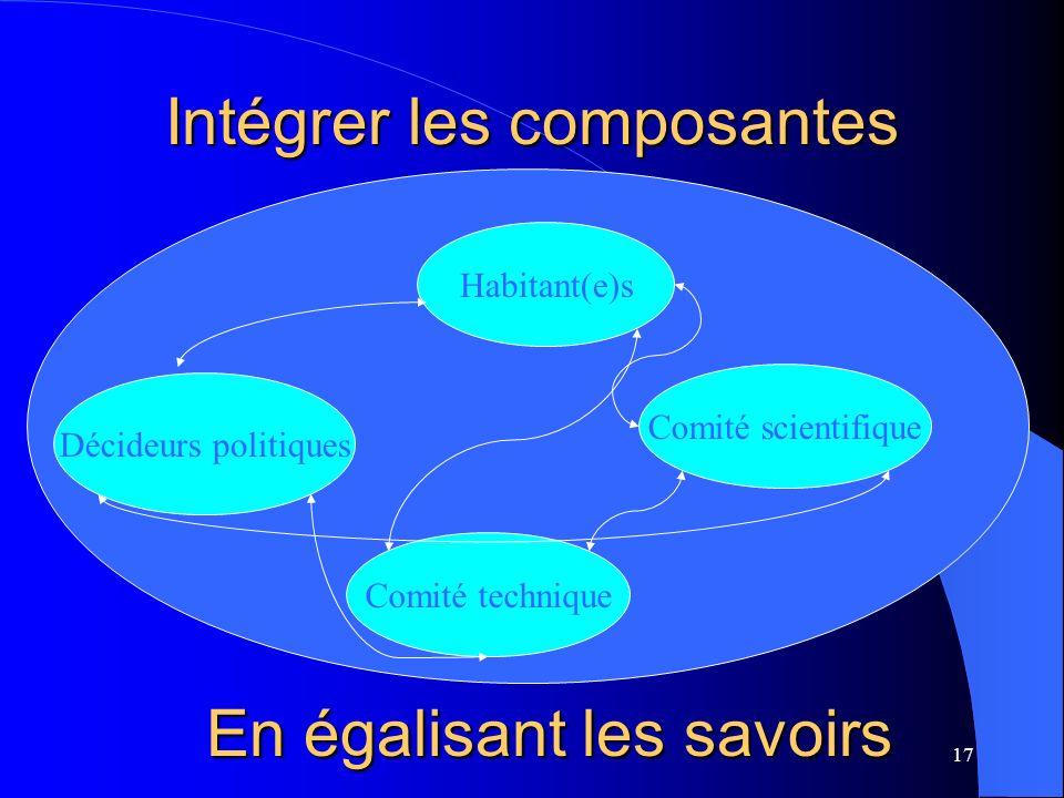 17 Intégrer les composantes Habitant(e)s Comité scientifique Comité technique Décideurs politiques En égalisant les savoirs