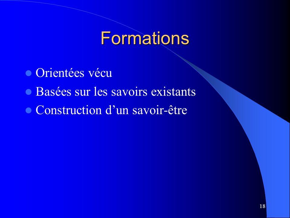 18 Formations Orientées vécu Basées sur les savoirs existants Construction dun savoir-être