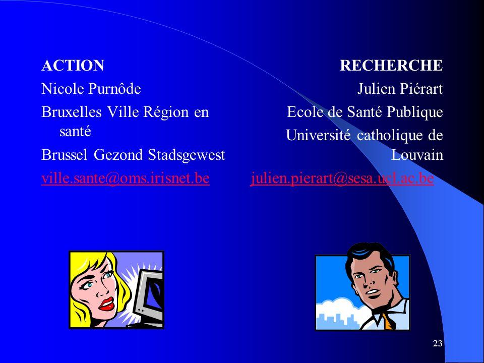 23 ACTION Nicole Purnôde Bruxelles Ville Région en santé Brussel Gezond Stadsgewest ville.sante@oms.irisnet.be RECHERCHE Julien Piérart Ecole de Santé Publique Université catholique de Louvain julien.pierart@sesa.ucl.ac.be