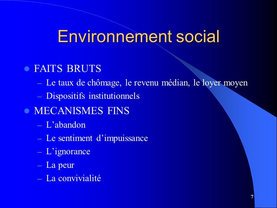 7 Environnement social FAITS BRUTS – Le taux de chômage, le revenu médian, le loyer moyen – Dispositifs institutionnels MECANISMES FINS – Labandon – Le sentiment dimpuissance – Lignorance – La peur – La convivialité
