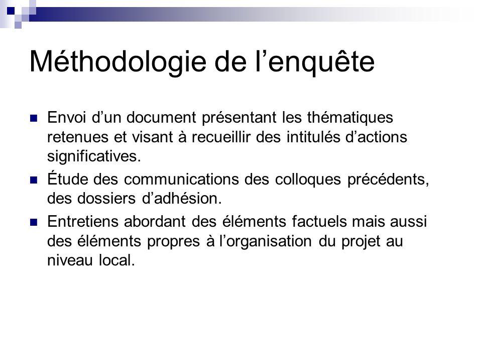Méthodologie de lenquête Envoi dun document présentant les thématiques retenues et visant à recueillir des intitulés dactions significatives.